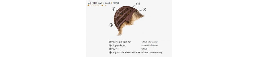 Wefted cap + Lace front