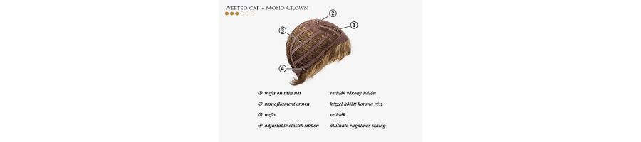 Wefted cap + Mono Crown