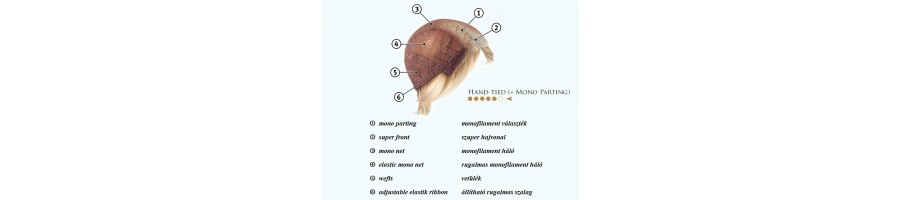Hand-tied (+ Mono Parting)